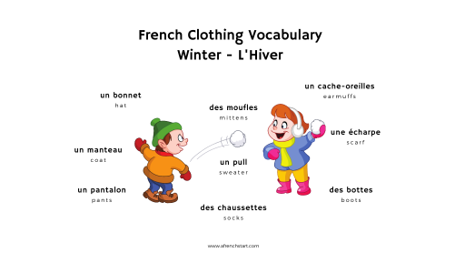 clothing vocabulary in french
